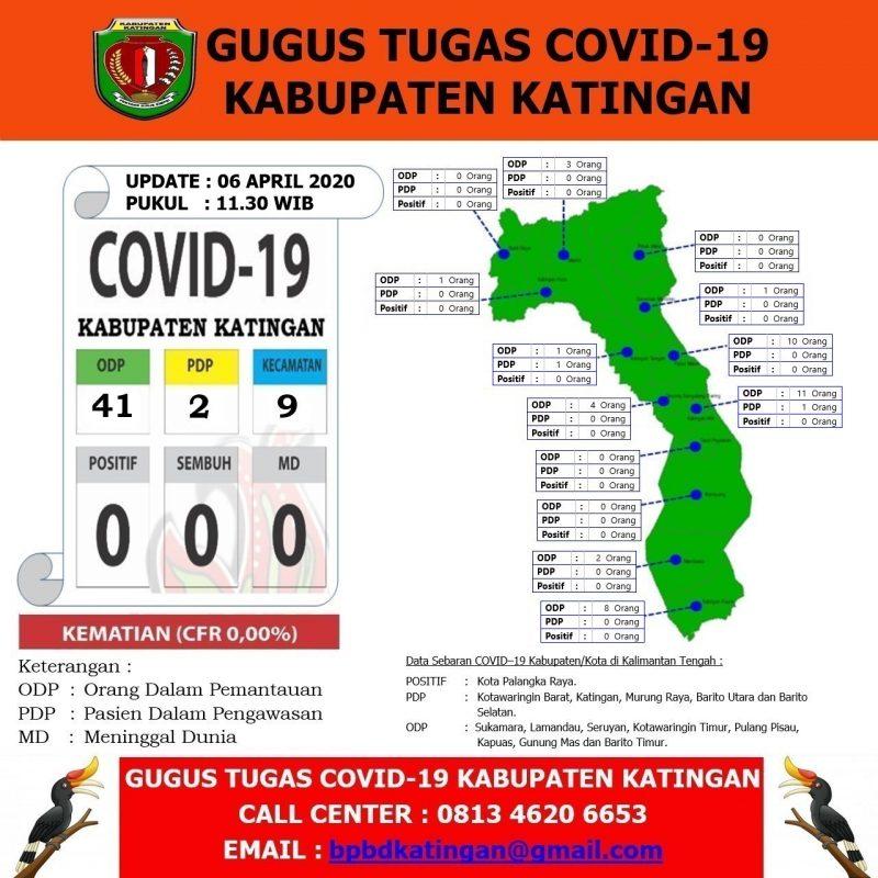 Data Gugus Tugas Percepatan Penangan Covid-19 Kabupaten Katingan per Senin (6/4/2020). Foto : MI